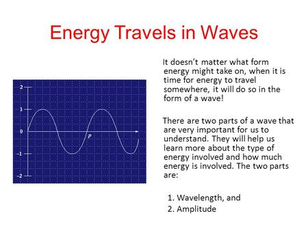 Energy Travels in Waves