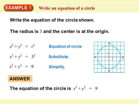 EXAMPLE 1 Write an equation of a circle Write the equation of the circle shown. The radius is 3 and the center is at the origin. x 2 + y 2 = r 2 x 2 +