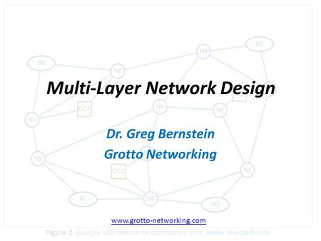 B Multi-Layer Network Design Dr. Greg Bernstein Grotto Networking www.grotto-networking.com.