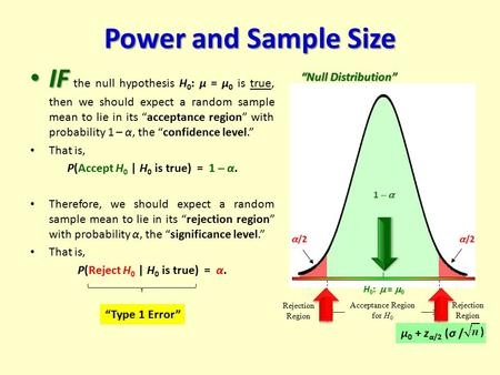 "Power and Sample Size IF IF the null hypothesis H 0 : μ = μ 0 is true, then we should expect a random sample mean to lie in its ""acceptance region"" with."