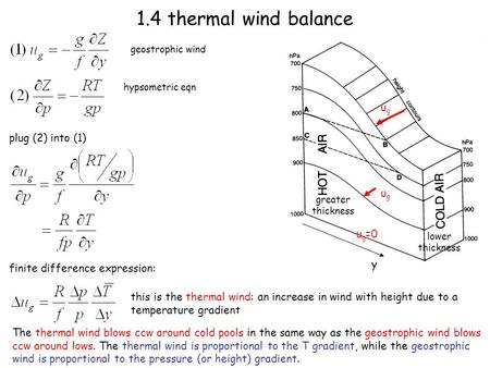 1.4 thermal wind balance geostrophic wind hypsometric eqn plug (2) into (1) finite difference expression: this is the thermal wind: an increase in wind.