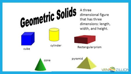 Geometric Solids A three dimensional figure that has three dimensions: length, width, and height. cylinder Rectangular prism cube pyramid cone.