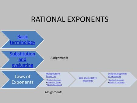RATIONAL EXPONENTS Assignments Assignments Basic terminology