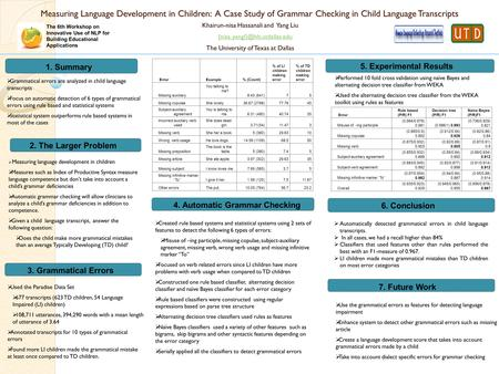 Measuring Language Development in Children: A Case Study of Grammar Checking in Child Language Transcripts Khairun-nisa Hassanali and Yang Liu {nisa,
