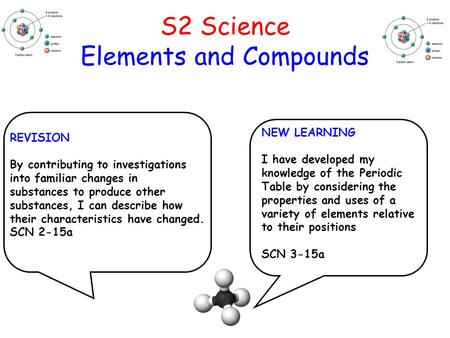 S2 Science Elements and Compounds REVISION By contributing to investigations into familiar changes in substances to produce other substances, I can describe.