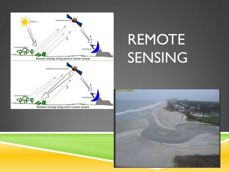 REMOTE SENSING. How can I study the way the mouth changes?
