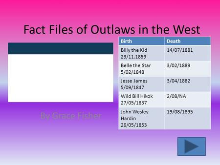Fact Files of Outlaws in the West By Grace Fisher BirthDeath Billy the Kid 23/11.1859 14/07/1881 Belle the Star 5/02/1848 3/02/1889 Jesse James 5/09/1847.