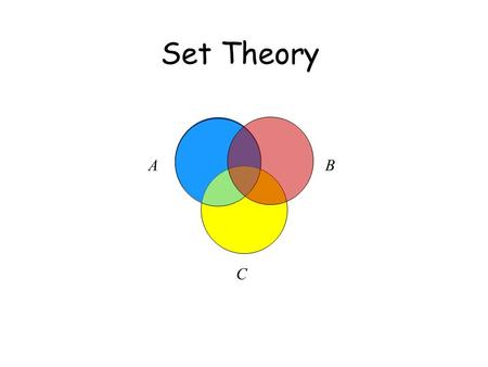 Set Theory AB C. This Lecture We will first introduce set theory before we do counting. Basic Definitions Operations on Sets Set Identities Russell's.