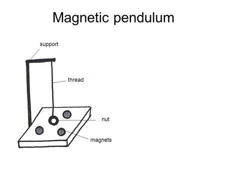 Magnetic pendulum support thread nut magnets. magnet Blowed egg Small nails (fill to 1/3) Egg don't have to stay like in a picture Dancing Egg.