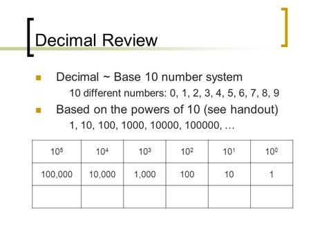 Decimal Review 10 5 10 4 10 3 10 2 10 1 10 0 100,00010,0001,000100101 Decimal ~ Base 10 number system 10 different numbers: 0, 1, 2, 3, 4, 5, 6, 7, 8,