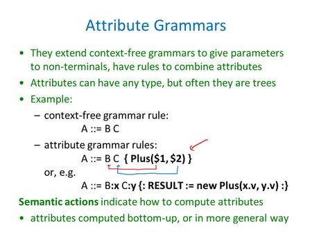 Attribute Grammars They extend context-free grammars to give parameters to non-terminals, have rules to combine attributes Attributes can have any type,