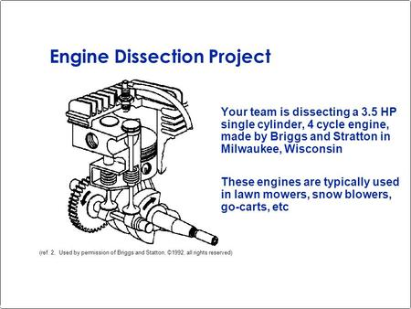 Engine Dissection Project Your team is dissecting a 3.5 HP single cylinder, 4 cycle engine, made by Briggs and Stratton in Milwaukee, Wisconsin These engines.