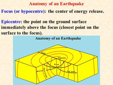 Anatomy of an Earthquake Focus (or hypocentre): the center of energy release. Epicentre: the point on the ground surface immediately above the focus (closest.