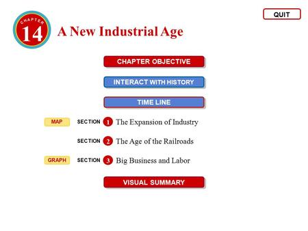 14 A New Industrial Age QUIT CHAPTER OBJECTIVE INTERACT WITH HISTORY INTERACT WITH HISTORY TIME LINE VISUAL SUMMARY SECTION The Expansion of Industry 1.