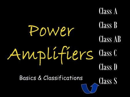 Power Amplifiers Basics & Classifications