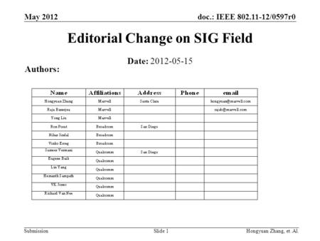 Doc.: IEEE 802.11-12/0597r0 Submission May 2012 Hongyuan Zhang, et. Al.Slide 1 Editorial Change on SIG Field Date: 2012-05-15 Authors: