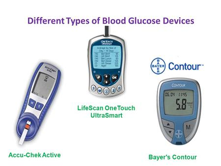 Different Types of Blood Glucose Devices Accu-Chek Active LifeScan OneTouch UltraSmart Bayer's Contour.