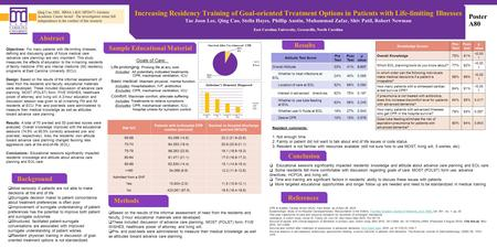 Increasing Residency Training of Goal-oriented Treatment Options in Patients with Life-limiting Illnesses Tae Joon Lee, Qing Cao, Stella Hayes, Phillip.