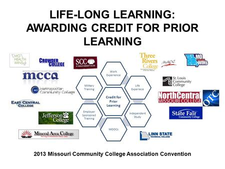 LIFE-LONG LEARNING: AWARDING CREDIT FOR PRIOR LEARNING Credit for Prior Learning Work Experience Life Experiece Independent Study MOOCs Employer Sponsored.