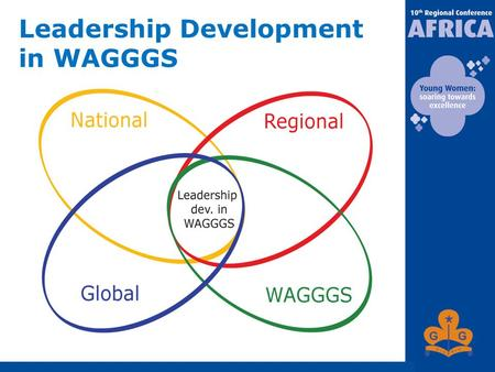 Leadership Development in WAGGGS. WAGGGS Leadership Development Programme Facts and Figures 19 February 2012 Participants attending WLDP seminars, including.