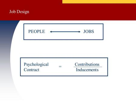 Job Design PEOPLE JOBS Psychological Contract = Contributions Inducements.
