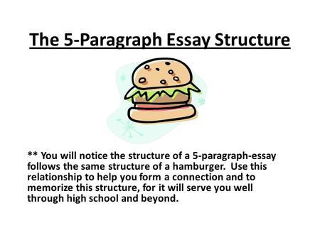 The 5-Paragraph Essay Structure ** You will notice the structure of a 5-paragraph-essay follows the same structure of a hamburger. Use this relationship.