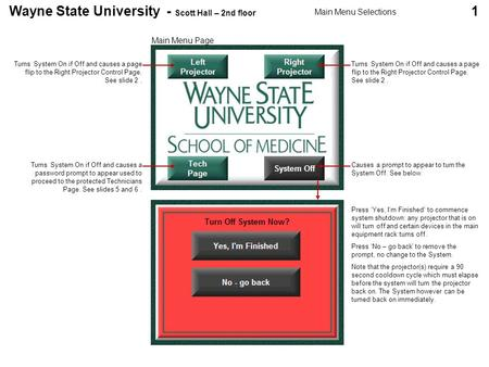 Wayne State University - Scott Hall – 2nd floor 1 Main Menu Selections Main Menu Page Turns System On if Off and causes a page flip to the Right Projector.