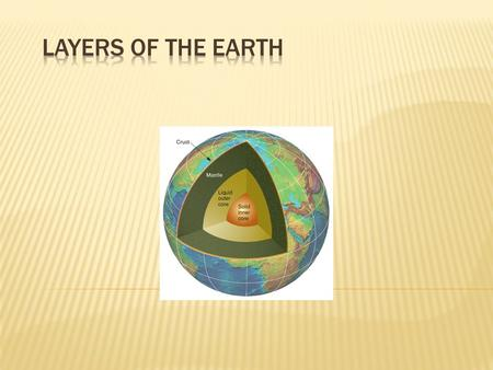  List all four layers of the Earth.  Which layer of the Earth do we live on?
