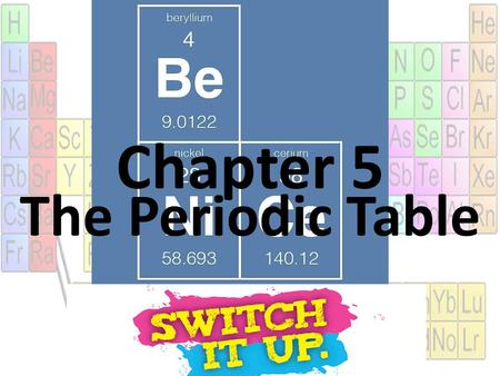 Chapter 5 The Periodic Table. Unit 2 Chapter 5 Day 1 OBJECTIVE : Describe the arrangement of elements in the Periodic Table. Identify properties across.