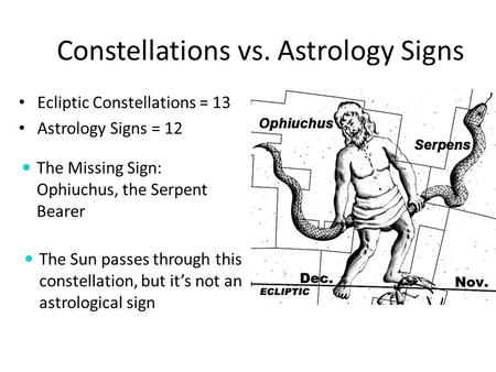 Constellations vs. Astrology Signs Ecliptic Constellations = 13 Astrology Signs = 12 The Missing Sign: Ophiuchus, the Serpent Bearer The Sun passes through.