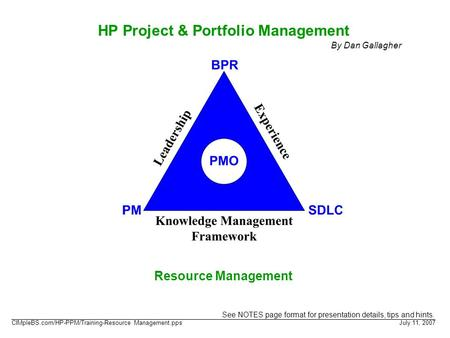 HP Project & Portfolio Management Resource Management July 11, 2007 CIMpleBS.com/HP-PPM/Training-Resource Management.pps By Dan Gallagher See NOTES page.