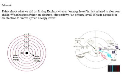 "Bell work: Think about what we did on Friday. Explain what an ""energy level"" is. Is it related to electron shells? What happens when an electron ""drops."