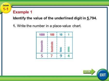 1-1 Example 1 Identify the value of the underlined digit in 5,794.