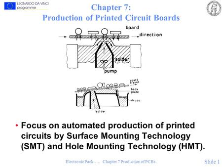 Electronic Pack….. Chapter 7 Production of PCBs. Slide 1 Chapter 7: Production of Printed Circuit Boards Focus on automated production of printed circuits.
