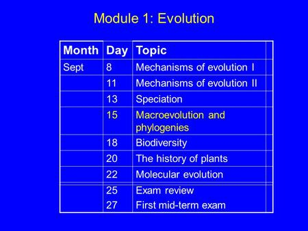 Module 1: Evolution MonthDayTopic Sept8Mechanisms of evolution I 11Mechanisms of evolution II 13Speciation 15Macroevolution and phylogenies 18Biodiversity.