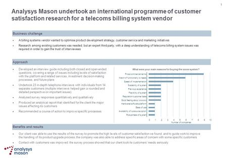 1 Analysys Mason undertook an international programme of customer satisfaction research for a telecoms billing system vendor  A billing systems vendor.