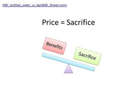 Price = Sacrifice BenefitsSacrifice NBC_bottled_water_vs_tap384K_Stream.wmv.