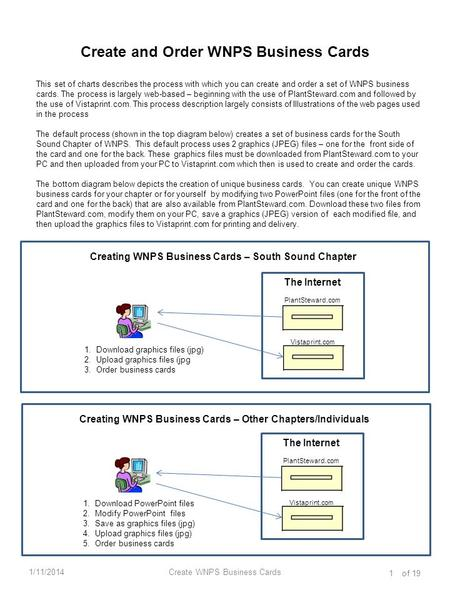 Of 19 1/11/2014Create WNPS Business Cards 1 Create and Order WNPS Business Cards This set of charts describes the process with which you can create and.