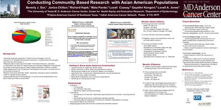 Conducting Community Based Research with Asian American Populations Beverly J. Gor, 1 Janice Chilton, 1 Richard Hajek, 1 Mala Pande, 2 Luceli Cuasay, 3.