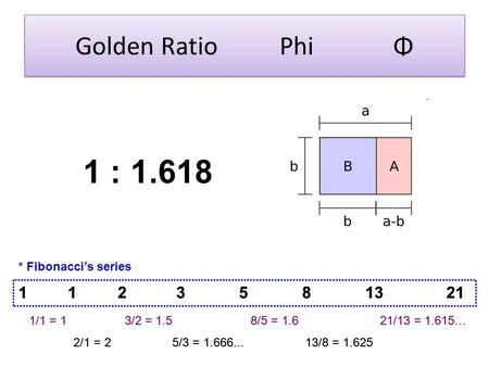 Golden Ratio Phi Φ 1 : 1.618 This could be a fun lesson. Fibonacci was inspired by how fast rabbits could breed in ideal circumstances,