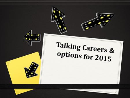 Talking Careers & options for 2015. Purpose 0 The options 0 Whilst in school 0 Landscape after school 0 Resources 0 Questions.