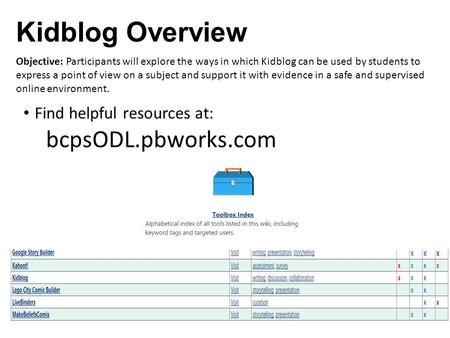 Kidblog Overview Find helpful resources at: bcpsODL.pbworks.com Objective: Participants will explore the ways in which Kidblog can be used by students.