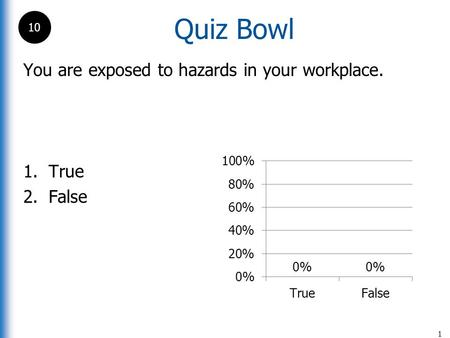 Quiz Bowl 1 You are exposed to hazards in your workplace. 1.True 2.False 10.