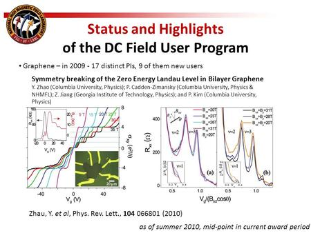 Status and Highlights of the DC Field User Program as of summer 2010, mid-point in current award period Graphene – in 2009 - 17 distinct PIs, 9 of them.