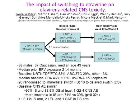 The impact of switching to etravirine on efavirenz-related CNS toxicity. Laura Waters 1, Martin Fisher 2, Alan Winston 3, Chris Higgs 1, Wendy Hadley 2,