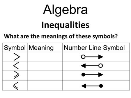 Inequalities What are the meanings of these symbols?