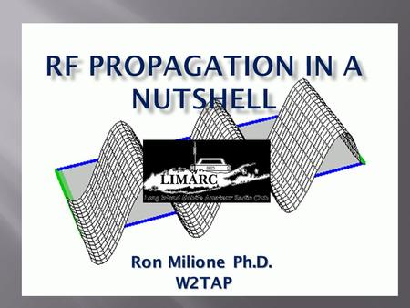 Ron Milione Ph.D. W2TAP W2TAP InformationModulatorAmplifier Ant Feedline Transmitter InformationDemodulatorPre-Amplifier Ant Feedline Receiver Filter.