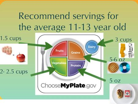 2 Fill ______ (amount) of your plate with fruits & veggies.
