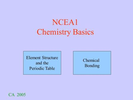 NCEA1 Chemistry Basics CA 2005 Element Structure and the Periodic Table Chemical Bonding.
