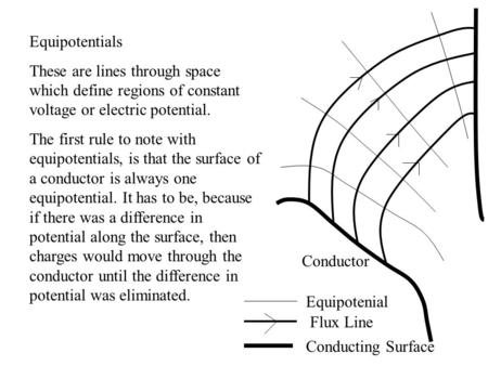 Equipotentials These are lines through space which define regions of constant voltage or electric potential. The first rule to note with equipotentials,